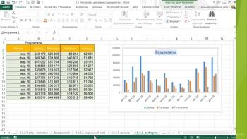 Мастер диаграмм Excel - визуализация и анализ данных (Видеокурс)
