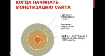 Как зарабатывать с одного сайта более 300 тыс. рублей в месяц (2018) Видеокурс