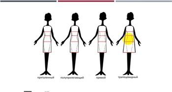 Швейный практикум 2.0. Идеальный тандем: Вы и Ваше изделие (2019) Видеокурс