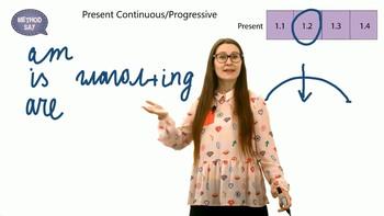 Разговорный английский за 2 месяца по методу SAY (2019) Видеокурс