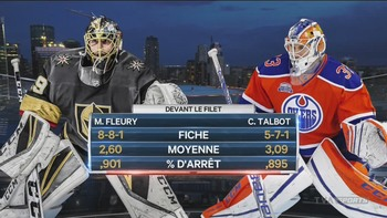 NHL 2018 - RS - Vegas Golden Knights @ Edmonton Oilers - 2018 11 18 - 720p 60fps - French - TVA Sports 5094551037380854