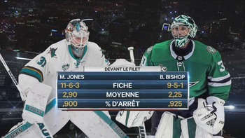 NHL 2018 - RS - San Jose Sharks @ Dallas Stars - 2018 12 07 - 720p 60fps - French - TVA Sports 4d39ae1056117814