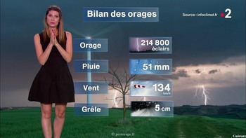 Chloé Nabédian - Août 2018 E7137b945760924