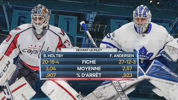 NHL 2019 - RS - Washington Capitals @ Toronto Maple Leafs - 2019 02 21 - 720p 60fps - French - TVA Sports 537ce01136107444