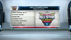 AHL 2019-01-27 All Star Skills Competition 720p - English Dc0cb91108466614