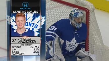 NHL 2019 - RS - Washington Capitals @ Toronto Maple Leafs - 2019 01 23 - 720p 60fps - English - NBCSN E472061102379184