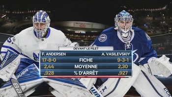 NHL 2018 - RS - Toronto Maple Leafs @ Tampa Bay Lightning - 2018 12 13 - 720p 60fps - French - TVA Sports Ebc5c01062297744