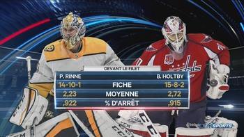 NHL 2018 - RS - Nashville Predators @ Washington Capitals - 2018 12 31 - 720p 60fps - French - TVA Sports 13d0aa1078655214