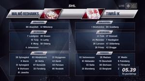 SHL 2018-11-18 Malmö vs. Timrå 720p - English 78f9f31036283994