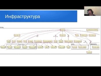 Специалист по кибербезопасности (2019) Видеокурс