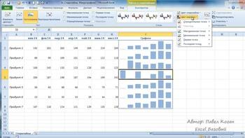 Самый Полный и Подробный Курс по Excel Познай на 100 % + Бонусы (Видеокурс)