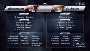SHL 2018-12-08 Frölunda vs. Växjö 720p - English 54be5f1056684384