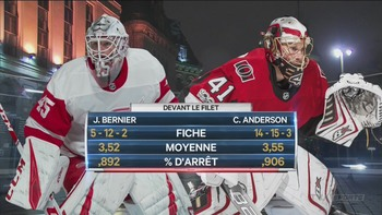 NHL 2019 - RS - Detroit Red Wings @ Ottawa Senators - 2019 02 02 - 720p 60fps - French - TVA Sports 2ce8311113021824