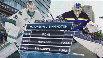 NHL 2019 - Western Conference Final - G6 - San Jose Sharks @ Saint Louis Blues - 2019 05 21 - 720p 60fps - French - TVA Sports 1403841230199114