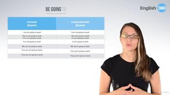 Грамматика английского языка - Тотальный курс (2018) Видеокурс