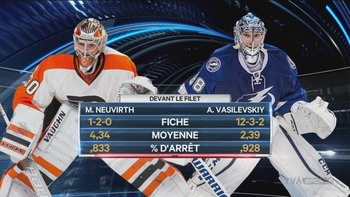 NHL 2018 - RS - Philadelphia Flyers @ Tampa Bay Lightning - 2018 12 27 - 720p 60fps - French - TVA Sports Faba731074734994