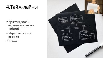 Визуальные заметки от А до Я (2019) Вебинар