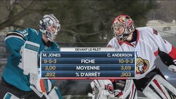 NHL 2018 - RS - San Jose Sharks @ Ottawa Senators - 2018 12 01 - 720p 60fps - French - TVA Sports F6326f1050182794