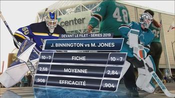 NHL 2019 - Western Conference Final - G5 - San Jose Sharks @ Saint Louis Blues - 2019 05 19 - 720p 60fps - French - TVA Sports 91d37e1228218724
