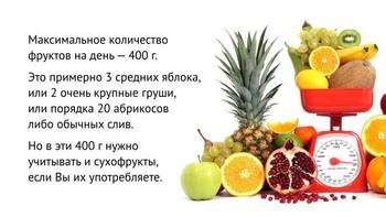 Кулинарный гид стройности (2018) Видеокурс