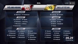 SHL 2018-11-13 Frölunda vs. Skellefteå 720p - English 7b13a31031789254