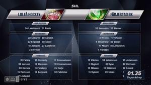 SHL 2018-10-04 Luleå vs. Färjestad - French 0bec41993722254