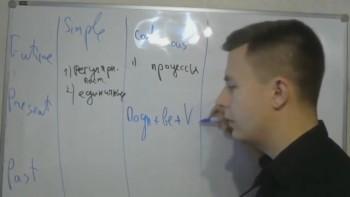 Четкое понимание грамматики английского языка (Видеокурс)