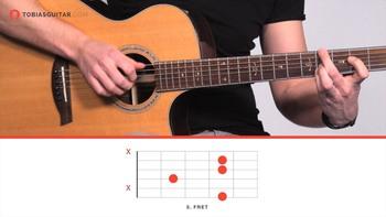 Академия Пальцевой Игры на Гитаре / Fingerstyle Guitar Academy (2020) Видеокурс