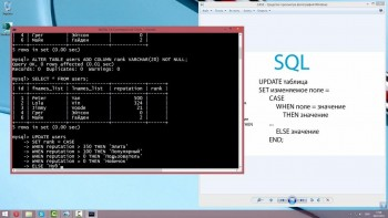 Основы программирования. Изучение языков C (Cи), C#, Java, HTML, SQL (Видеокурс)