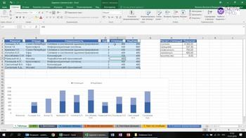 5 основных навыков работы в Excel (Видеокурс)
