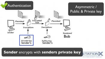 Секреты хакеров! Полный курс по кибербезопасности. Все 8 частей (Видеокурс)