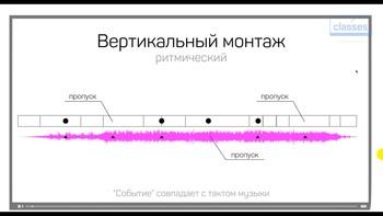 Теория монтажа: звук в монтаже (2019) Мастер-класс