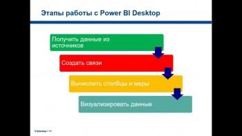 Microsoft Power BI Desktop для пользователей (2020) Видеокурс