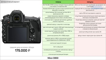 Ваш гид по фототехнике: Выбор фотоаппарата (2020) Мастер-класс