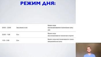 Биохакинг 100+ (2018) Вебинар