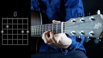 Изучи гитару, как свои пять пальцев: Набор Профессионала + Бонус (2019) Видеокурс
