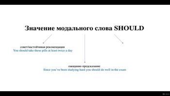 Вся грамматика английского за 10 занятий (2019) Видеокурс
