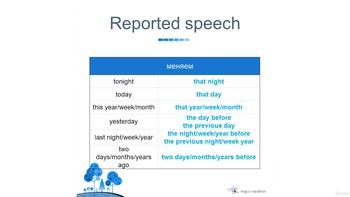 Грамматика английского языка - Расширенный курс (Видеокурс)